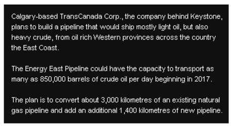 West East Pipeline 2