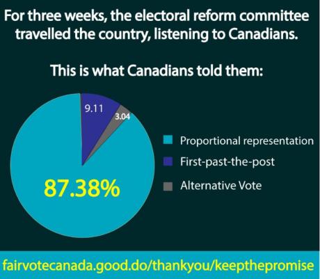 elect-reform-1